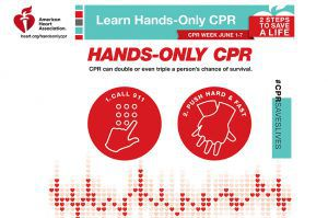 Hands-only CPR graphic