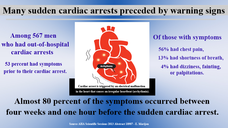 signs and symptoms of arrhythmia Warning Signs May Precede Sudden Cardiac Arrest
