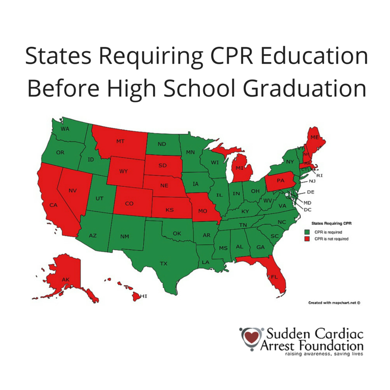 33 States Now Require Cpr Training Before High School Graduation