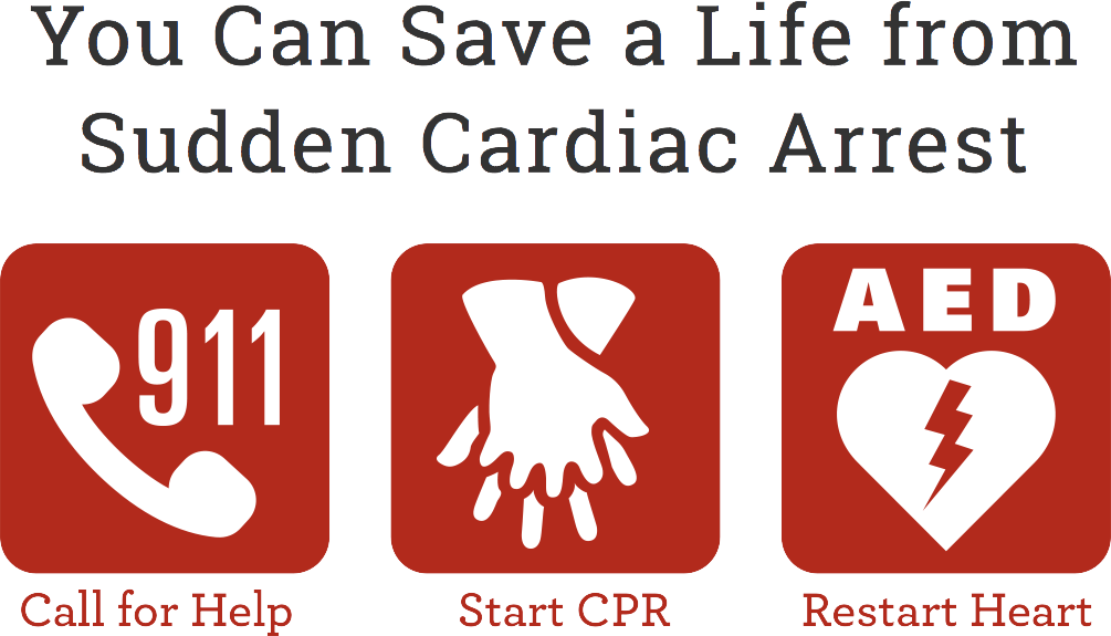On Site Cpr Aed Programs Sudden Cardiac Arrest Foundation
